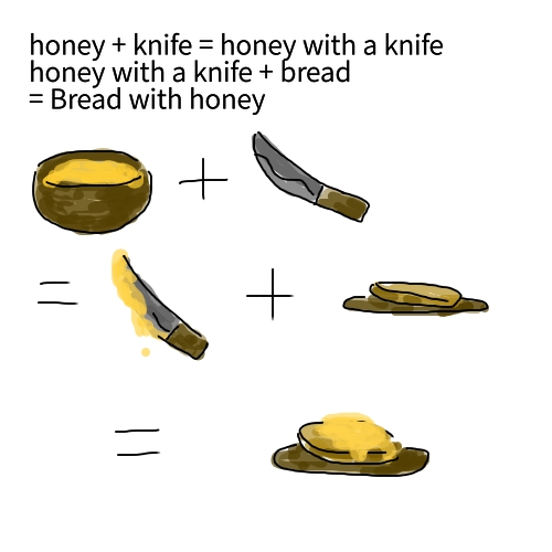 honey   knife = honey with a knife