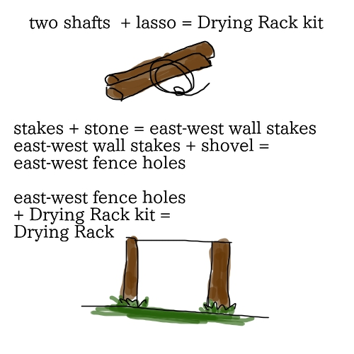 Drying Rack kit